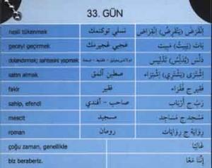 Araplar için Türkçe Günlük Kelime Ezber Kartelası